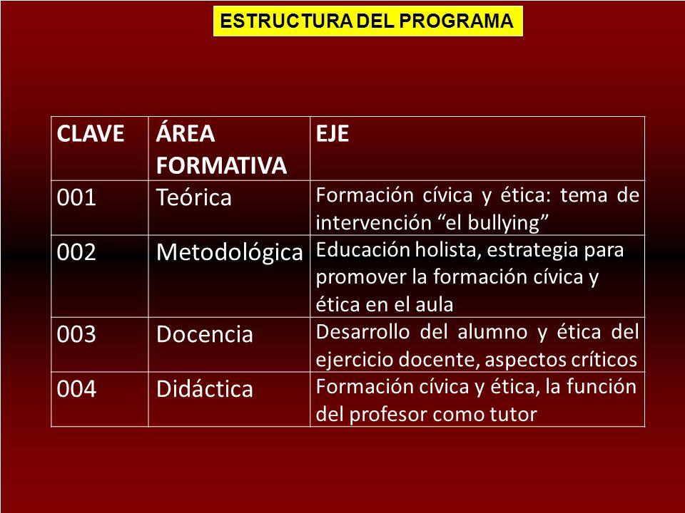 CLAVE ÁREA FORMATIVA EJE 001 Teórica 002 Metodológica 003 Docencia 004