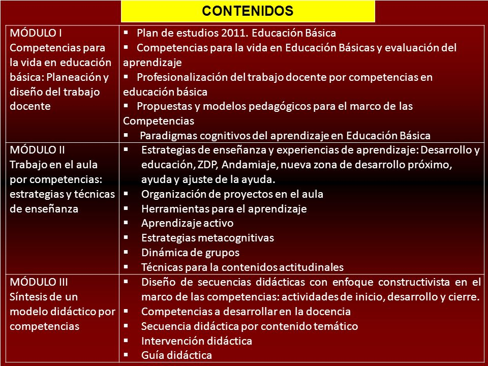 CONTENIDOS MÓDULO I. Competencias para la vida en educación básica: Planeación y diseño del trabajo docente.
