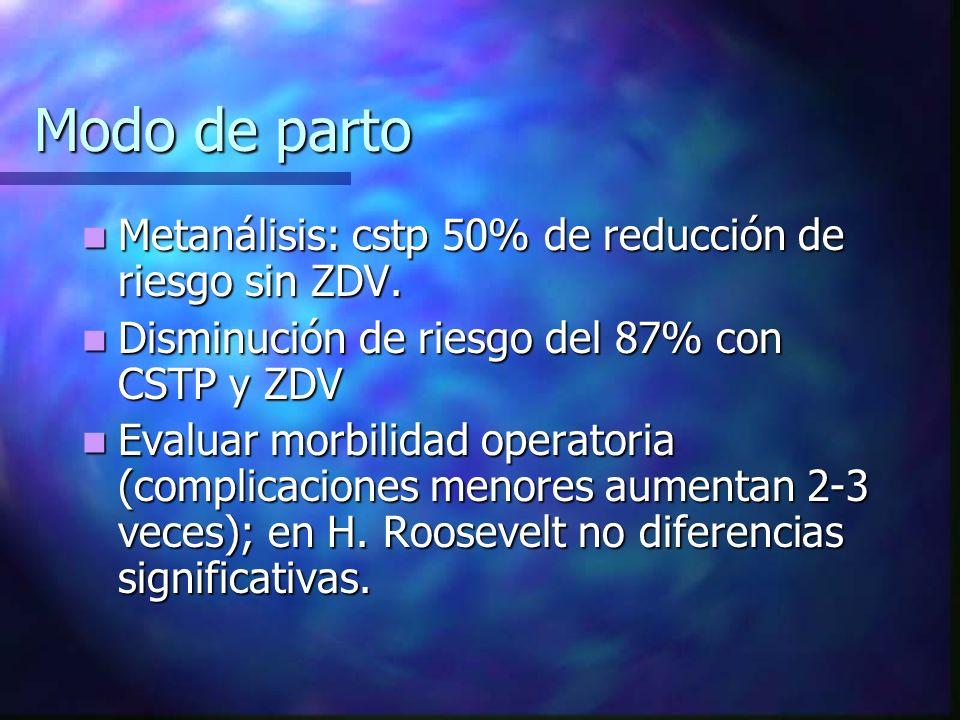 Modo de parto Metanálisis: cstp 50% de reducción de riesgo sin ZDV.