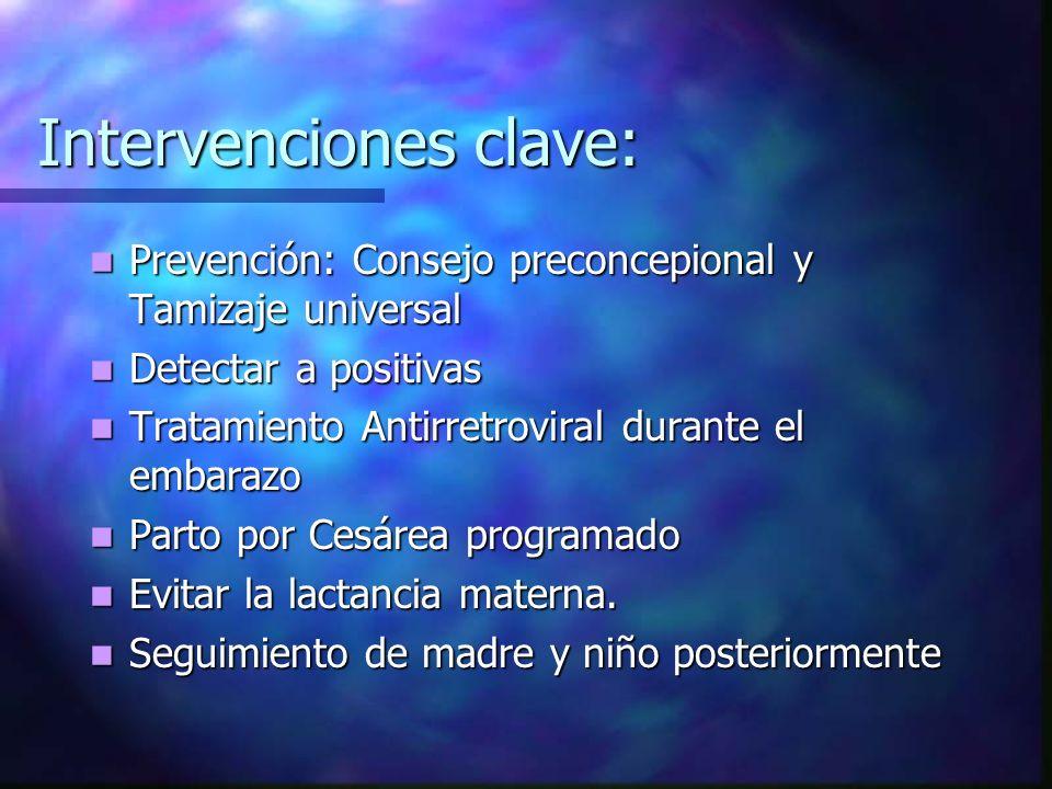 Intervenciones clave: