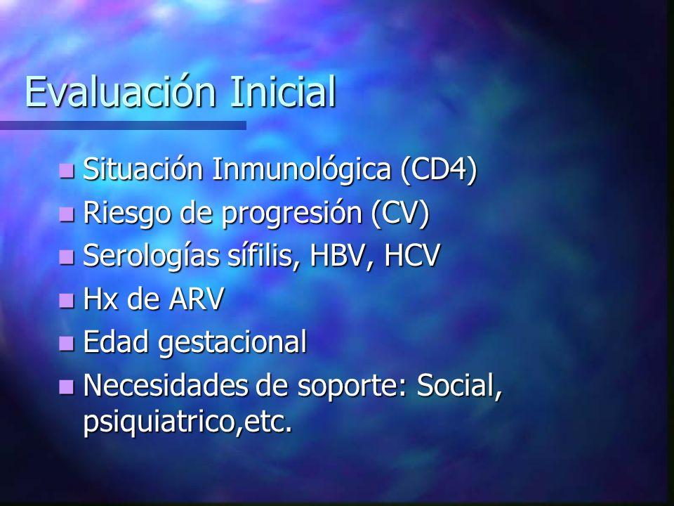 Evaluación Inicial Situación Inmunológica (CD4)