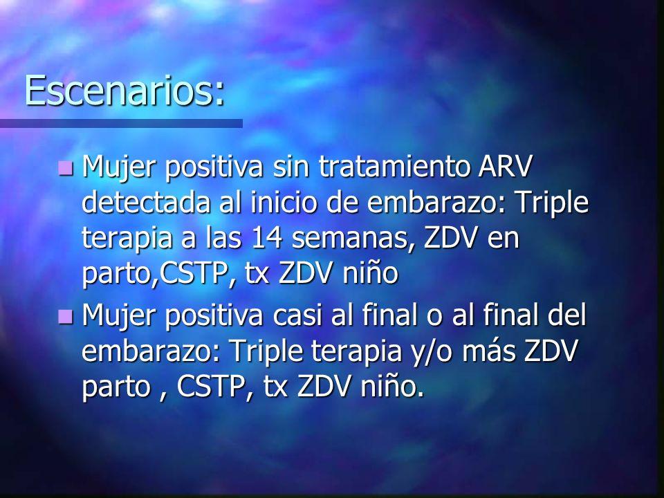 Escenarios: Mujer positiva sin tratamiento ARV detectada al inicio de embarazo: Triple terapia a las 14 semanas, ZDV en parto,CSTP, tx ZDV niño.