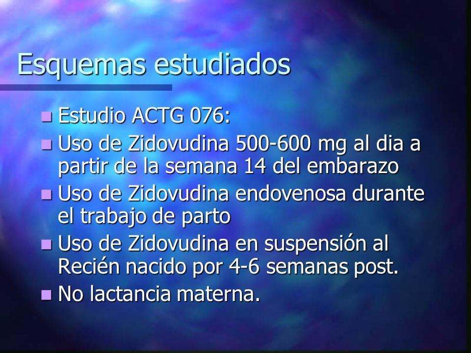 Esquemas estudiados Estudio ACTG 076: