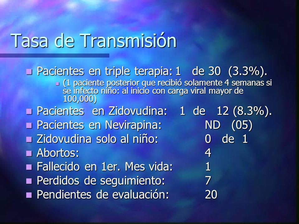 Tasa de Transmisión Pacientes en triple terapia: 1 de 30 (3.3%).