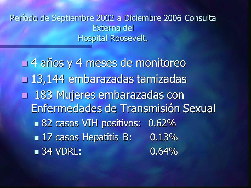 4 años y 4 meses de monitoreo 13,144 embarazadas tamizadas