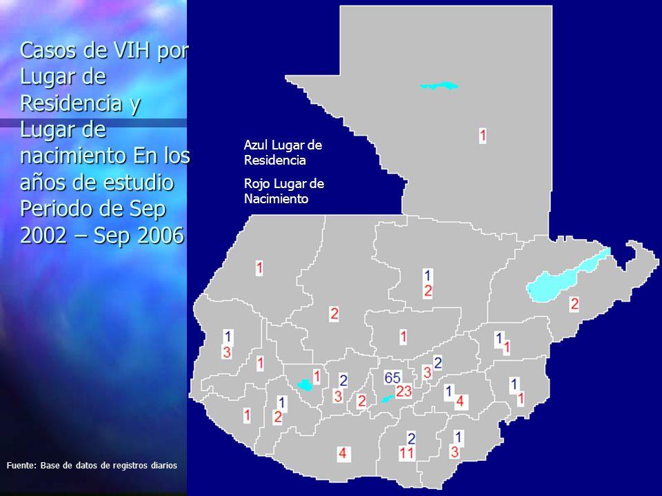 Casos de VIH por Lugar de Residencia y Lugar de nacimiento En los años de estudio Periodo de Sep 2002 – Sep 2006