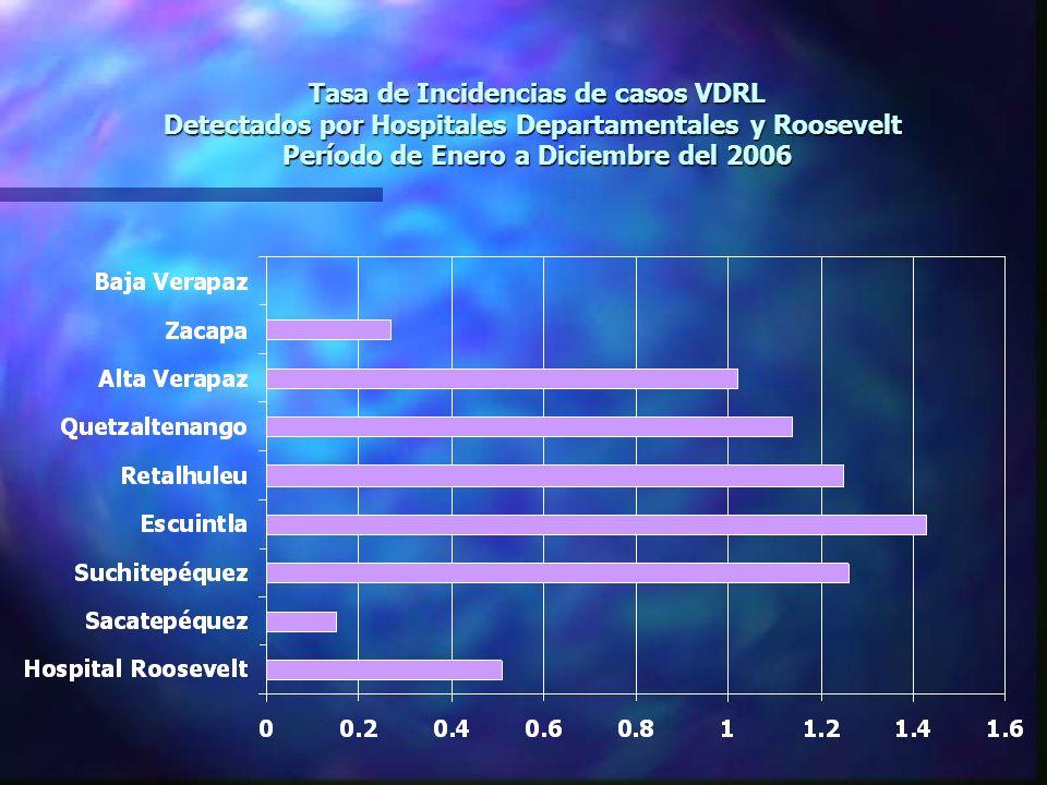 Tasa de Incidencias de casos VDRL