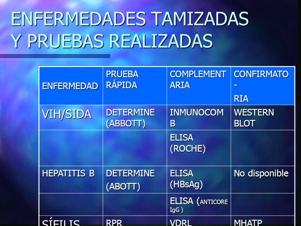 ENFERMEDADES TAMIZADAS Y PRUEBAS REALIZADAS