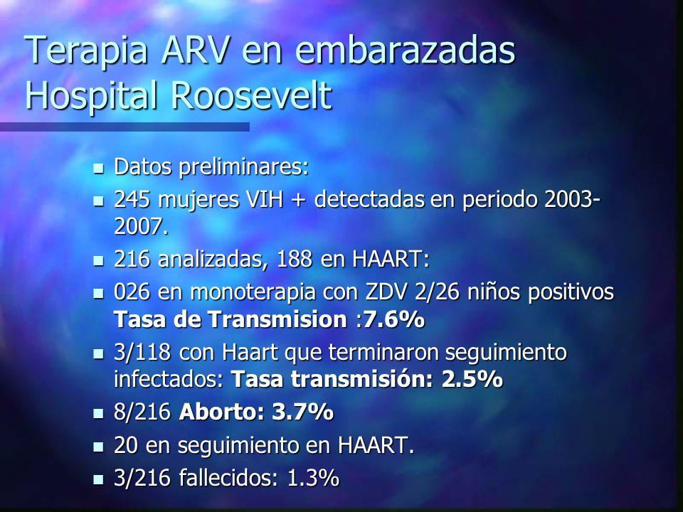 Terapia ARV en embarazadas Hospital Roosevelt