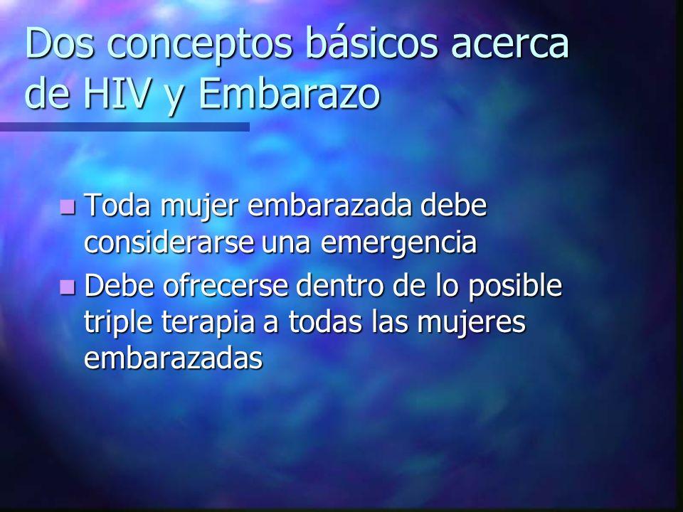Dos conceptos básicos acerca de HIV y Embarazo