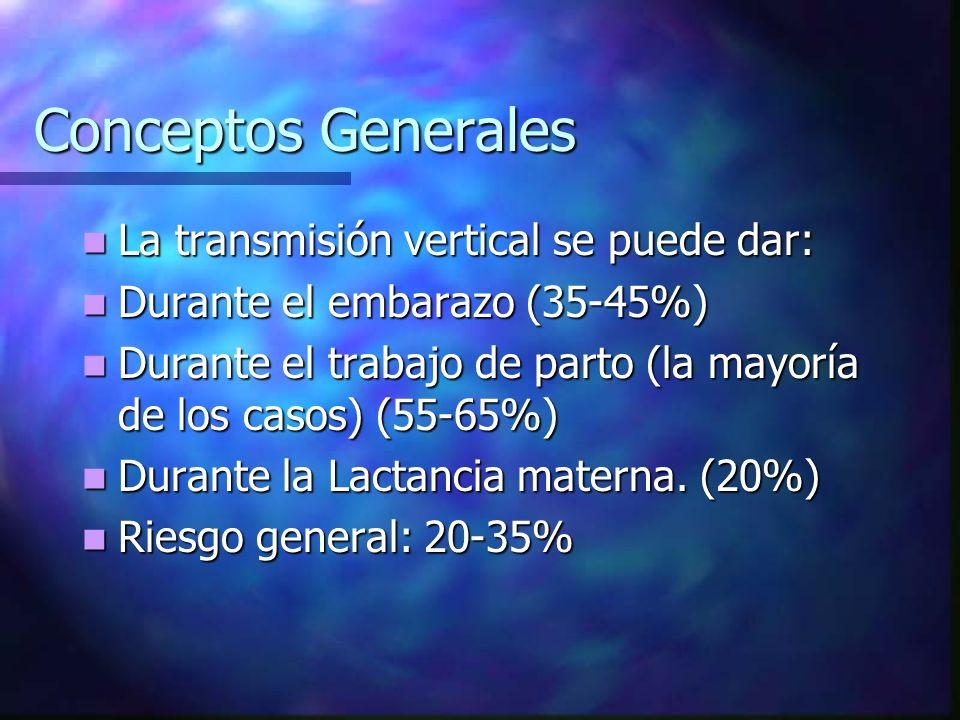 Conceptos Generales La transmisión vertical se puede dar: