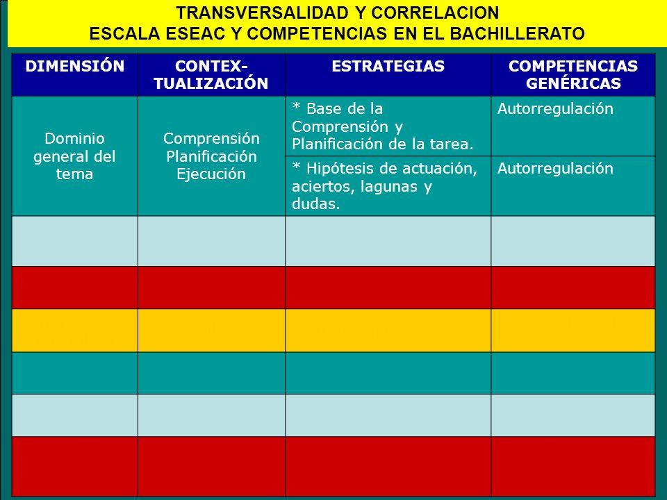TRANSVERSALIDAD Y CORRELACION
