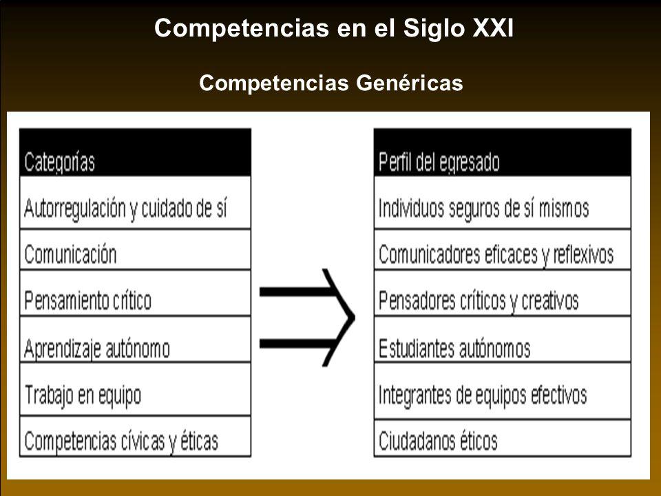 Competencias en el Siglo XXI