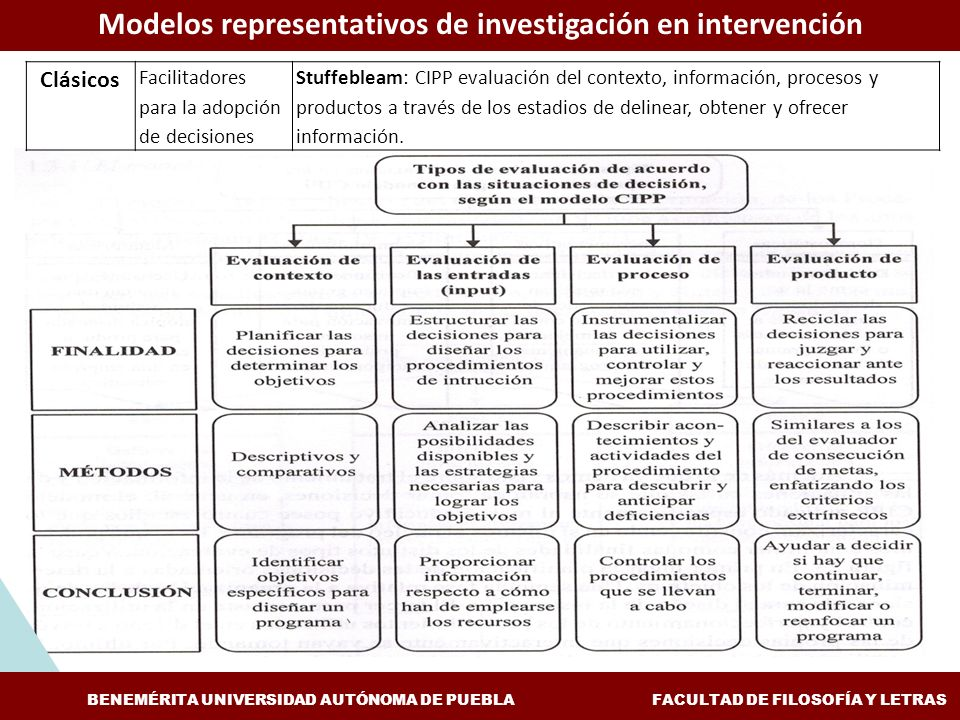 Modelos representativos de investigación en intervención