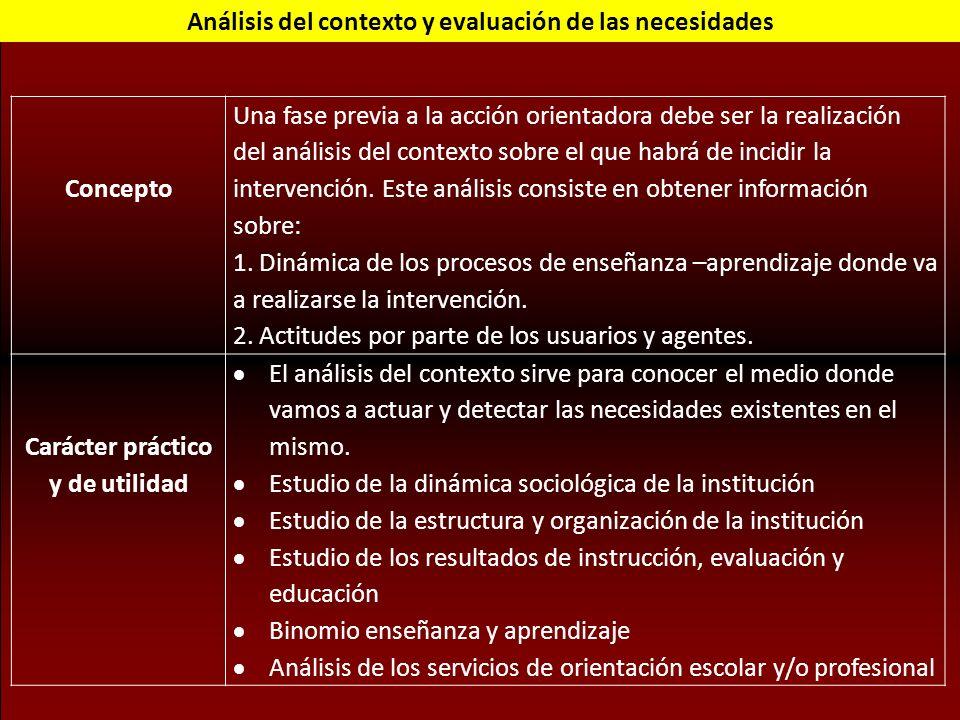 Análisis del contexto y evaluación de las necesidades