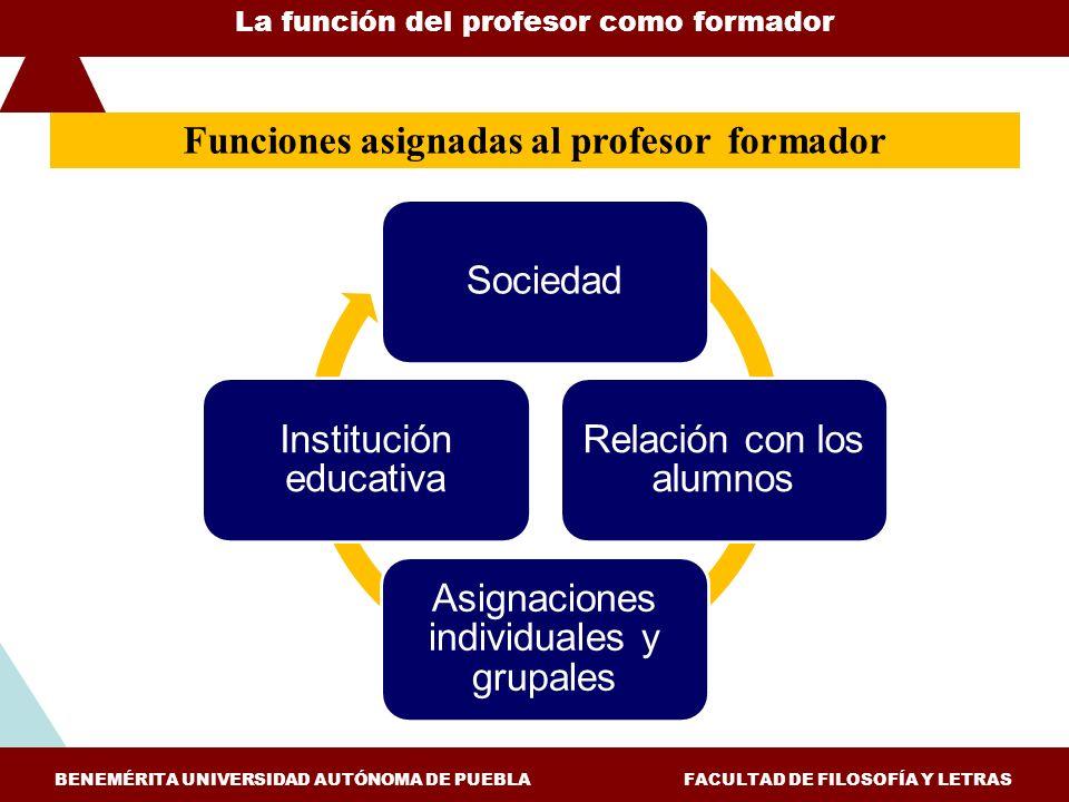 Funciones asignadas al profesor formador