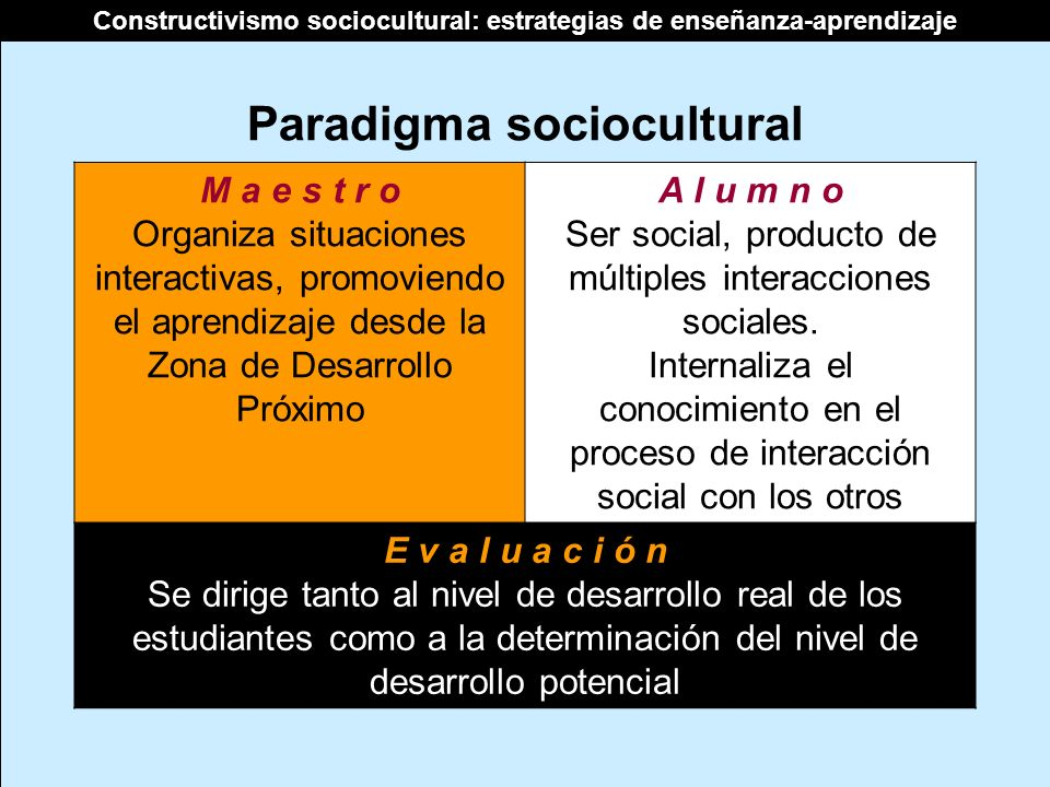 Paradigma sociocultural