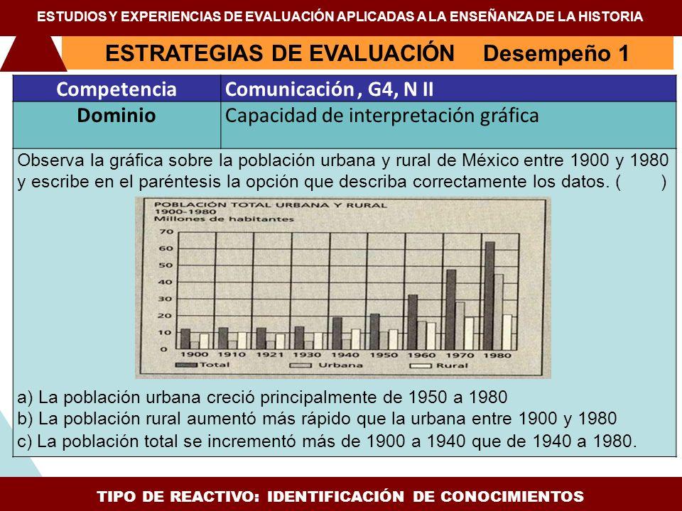TIPO DE REACTIVO: IDENTIFICACIÓN DE CONOCIMIENTOS