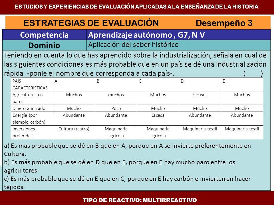 ESTRATEGIAS DE EVALUACIÓN Desempeño 3 TIPO DE REACTIVO: MULTIRREACTIVO