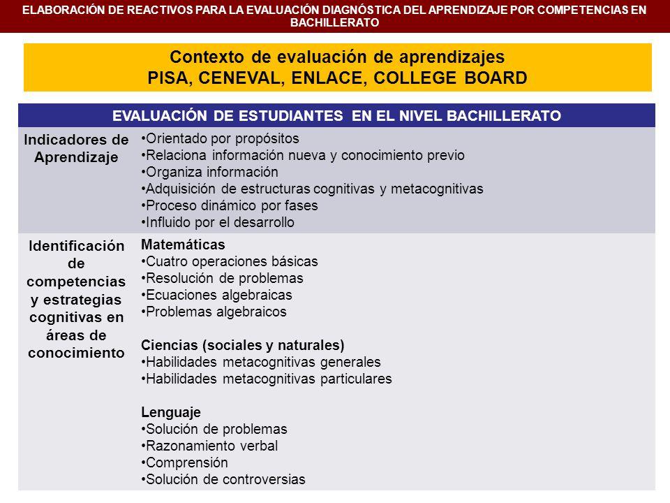Contexto de evaluación de aprendizajes