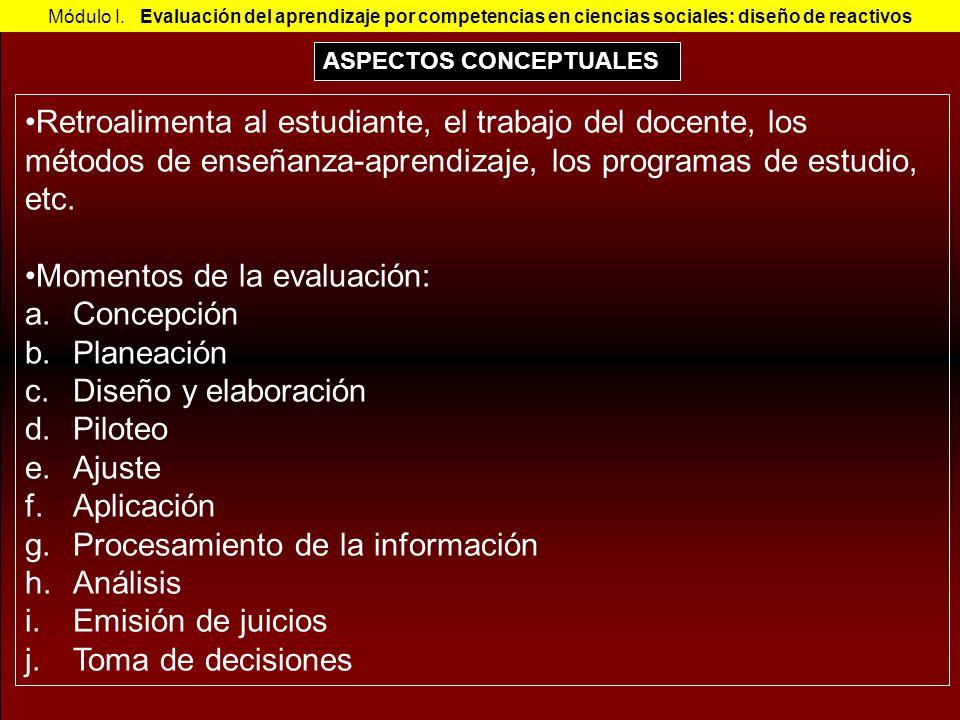 Momentos de la evaluación: Concepción Planeación Diseño y elaboración