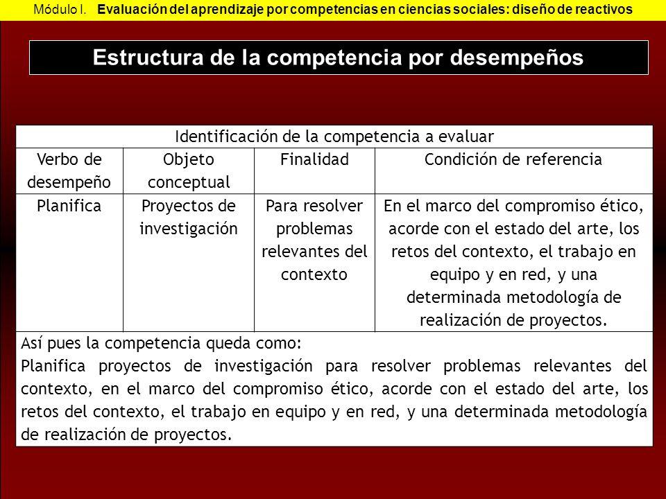 Estructura de la competencia por desempeños