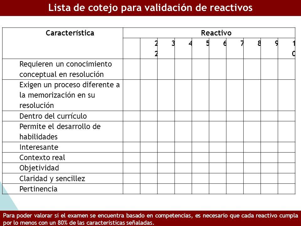 Lista de cotejo para validación de reactivos