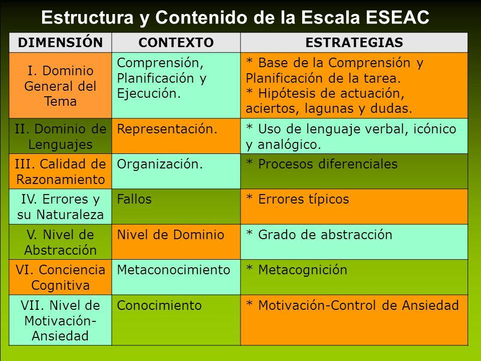 Estructura y Contenido de la Escala ESEAC