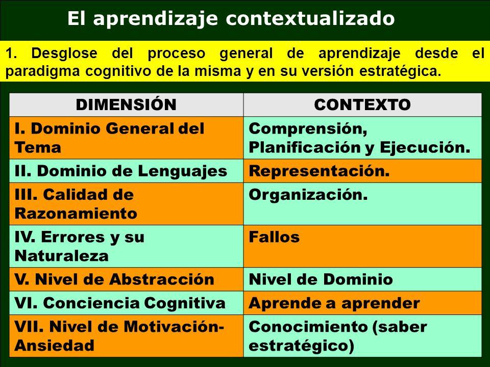 El aprendizaje contextualizado