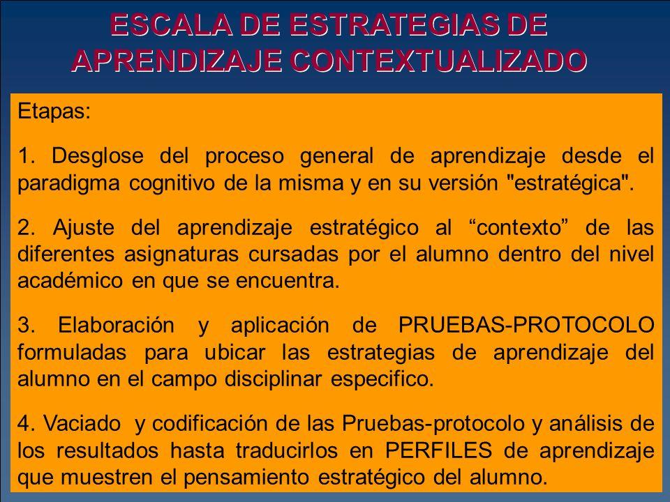 ESCALA DE ESTRATEGIAS DE APRENDIZAJE CONTEXTUALIZADO