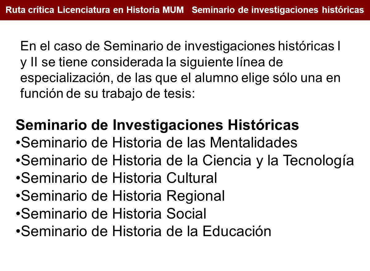 Seminario de Investigaciones Históricas