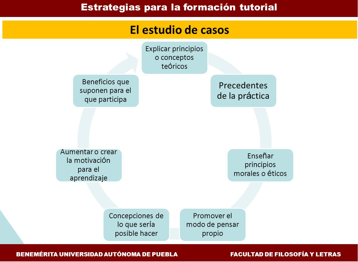 El estudio de casos Estrategias para la formación tutorial