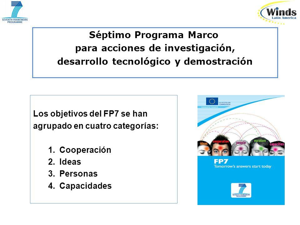 para acciones de investigación, desarrollo tecnológico y demostración