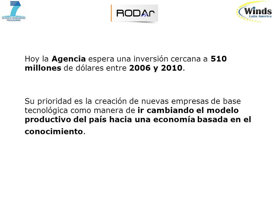 Hoy la Agencia espera una inversión cercana a 510 millones de dólares entre 2006 y 2010.