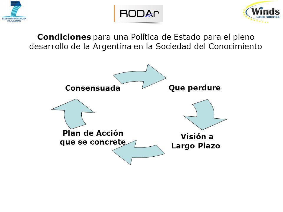Condiciones para una Política de Estado para el pleno desarrollo de la Argentina en la Sociedad del Conocimiento