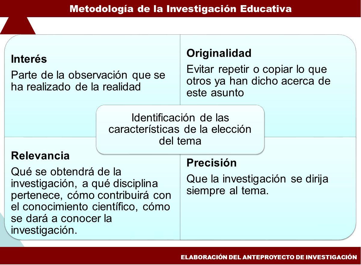 Identificación de las características de la elección del tema Interés