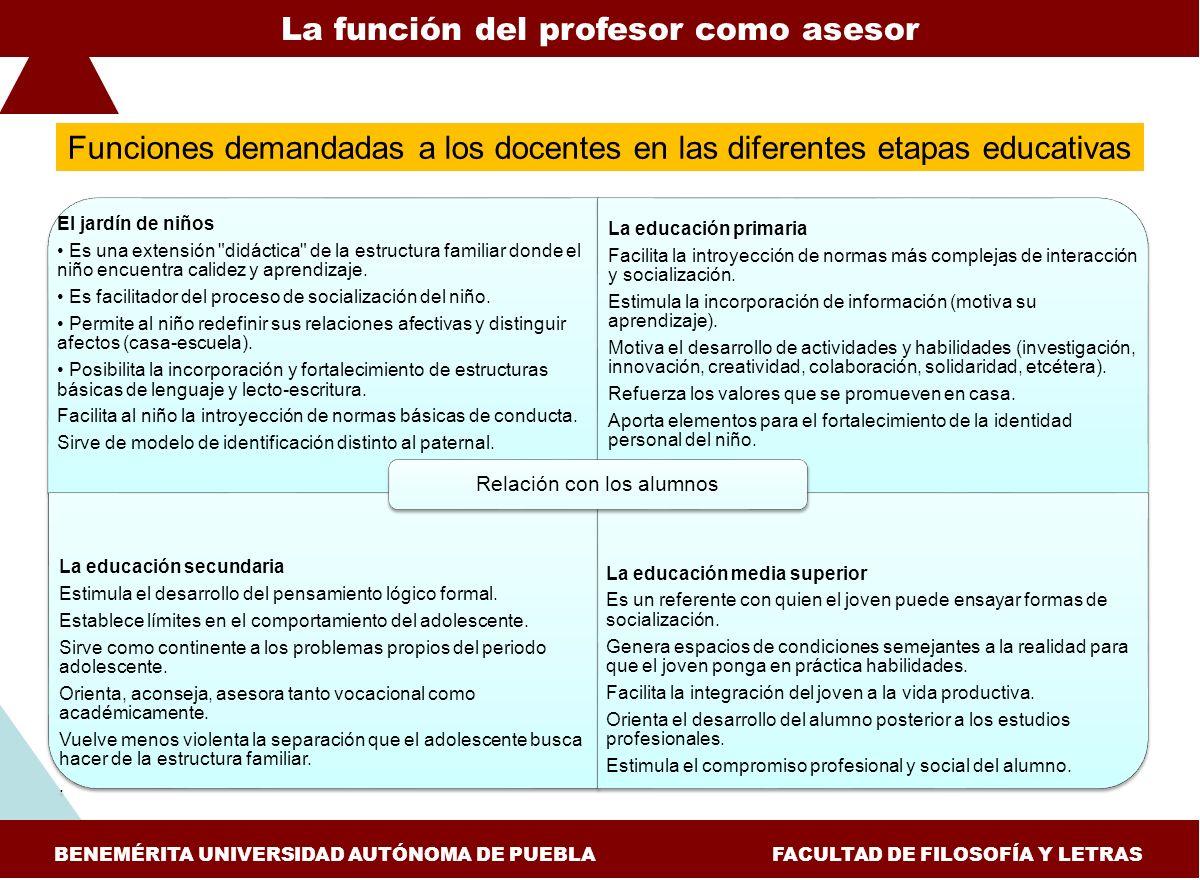 La función del profesor como asesor