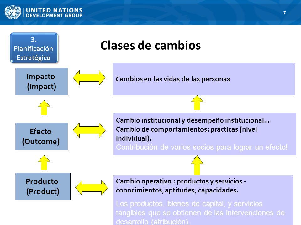 3. Planificación Estratégica