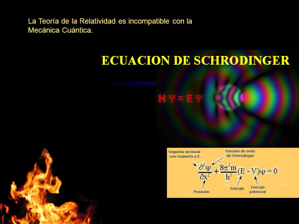 La Teoría de la Relatividad es incompatible con la Mecánica Cuántica.