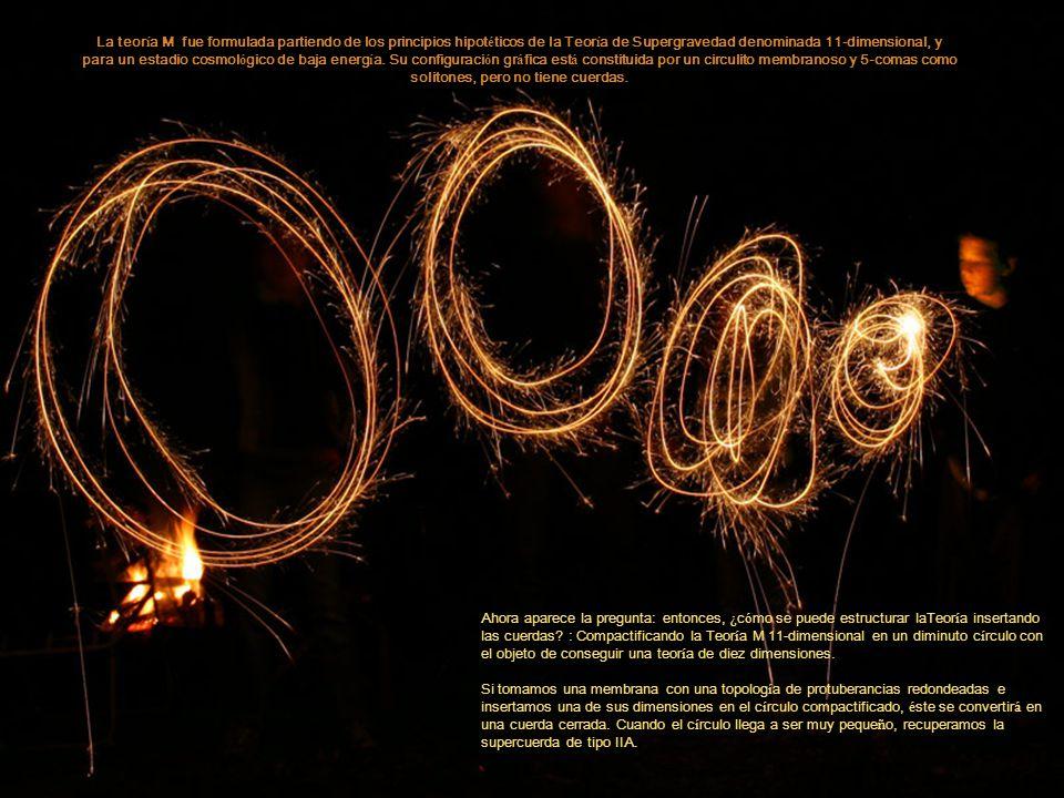 La teoría M fue formulada partiendo de los principios hipotéticos de la Teoría de Supergravedad denominada 11-dimensional, y para un estadio cosmológico de baja energía. Su configuración gráfica está constituida por un circulito membranoso y 5-comas como solitones, pero no tiene cuerdas.