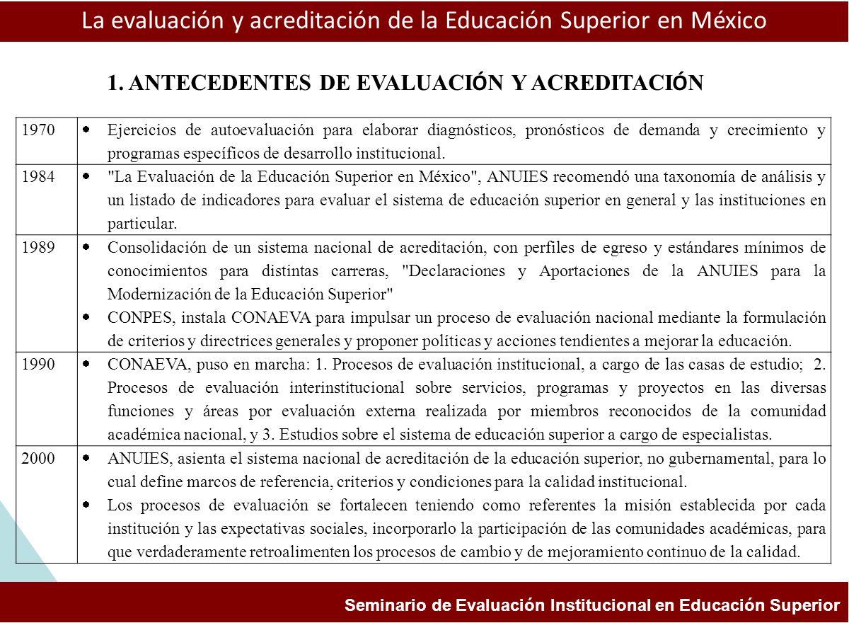 1. ANTECEDENTES DE EVALUACIÓN Y ACREDITACIÓN
