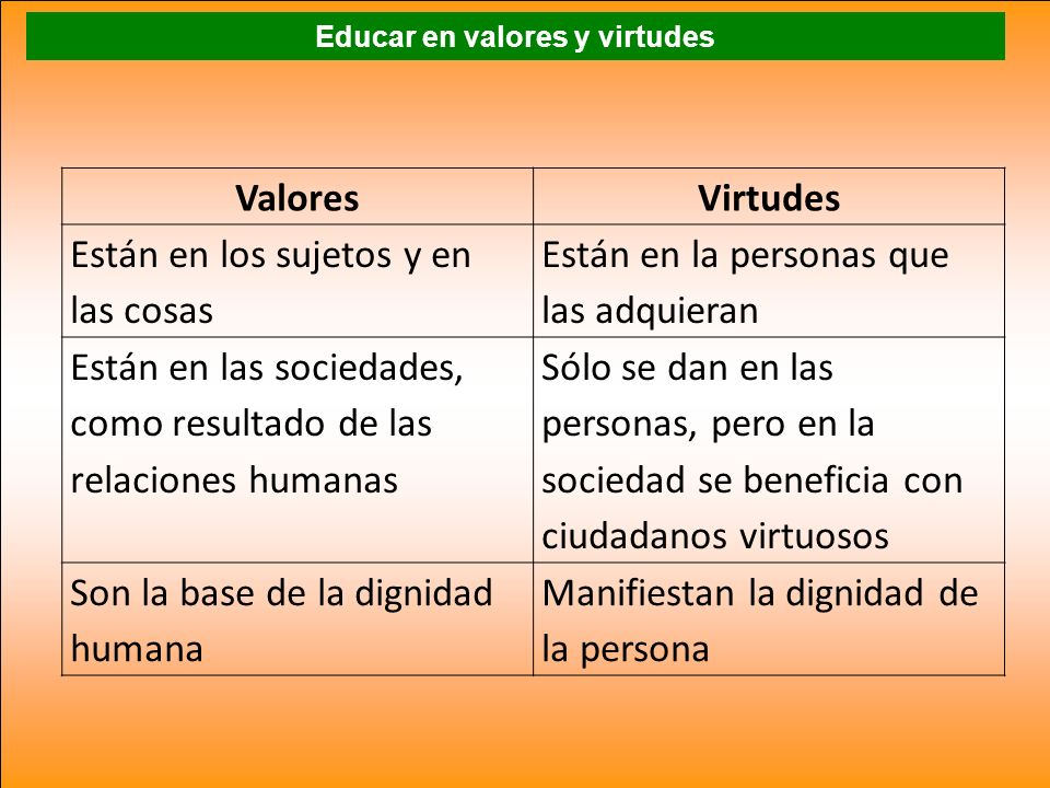 Educar en valores y virtudes
