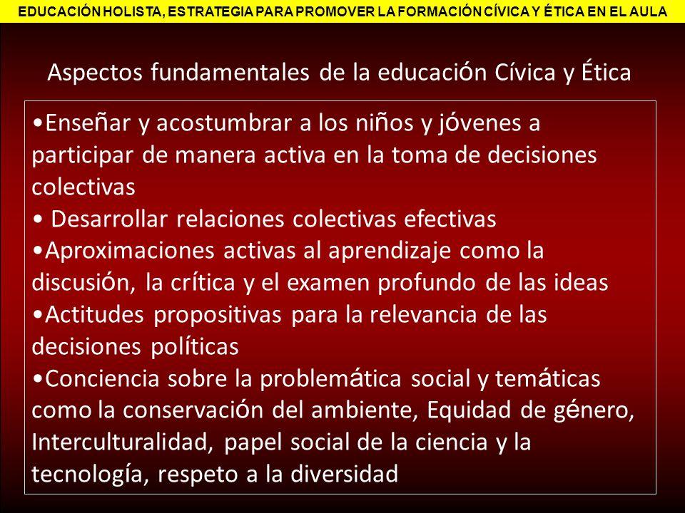 Aspectos fundamentales de la educación Cívica y Ética