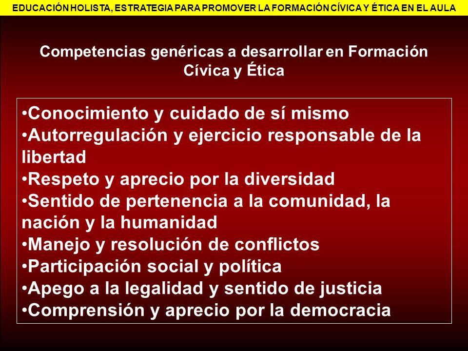Competencias genéricas a desarrollar en Formación Cívica y Ética