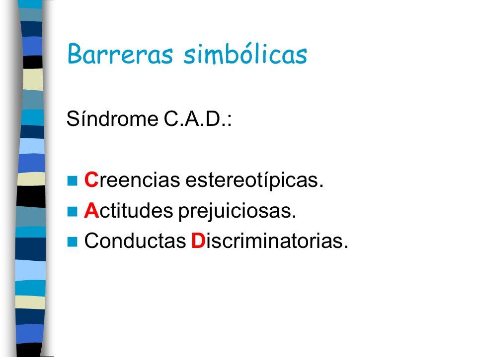 Barreras simbólicas Síndrome C.A.D.: Creencias estereotípicas.