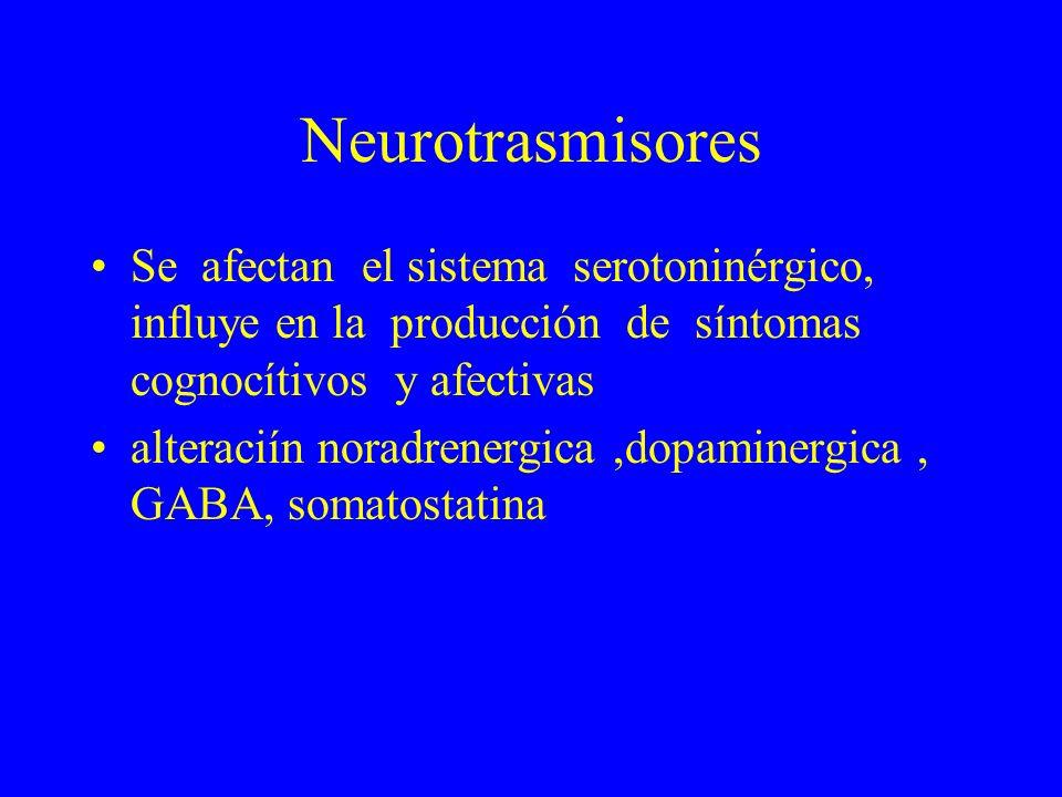 Neurotrasmisores Se afectan el sistema serotoninérgico, influye en la producción de síntomas cognocítivos y afectivas.