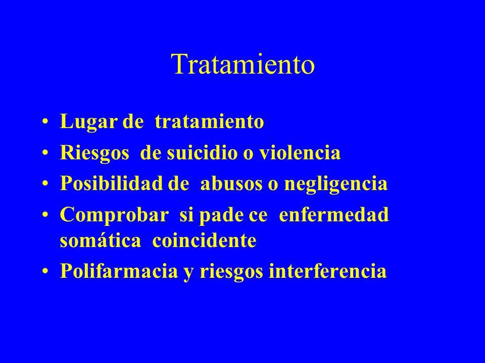 Tratamiento Lugar de tratamiento Riesgos de suicidio o violencia