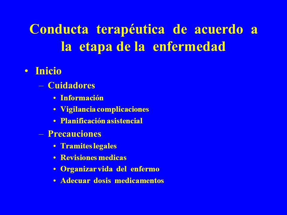 Conducta terapéutica de acuerdo a la etapa de la enfermedad