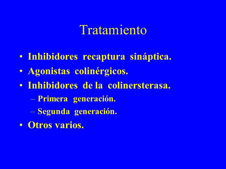 Tratamiento Inhibidores recaptura sináptica. Agonistas colinérgicos.