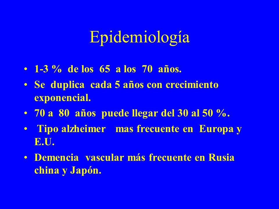 Epidemiología 1-3 % de los 65 a los 70 años.